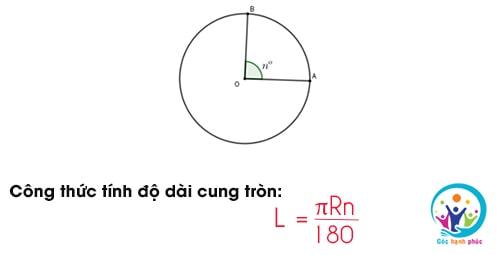 Công thức tính độ dài cung tròn và bài tập có lời giải chi tiết