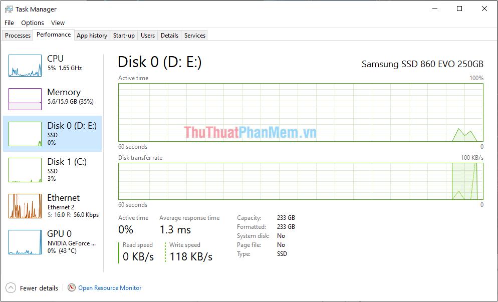 Disk trong Task Manager là gì?