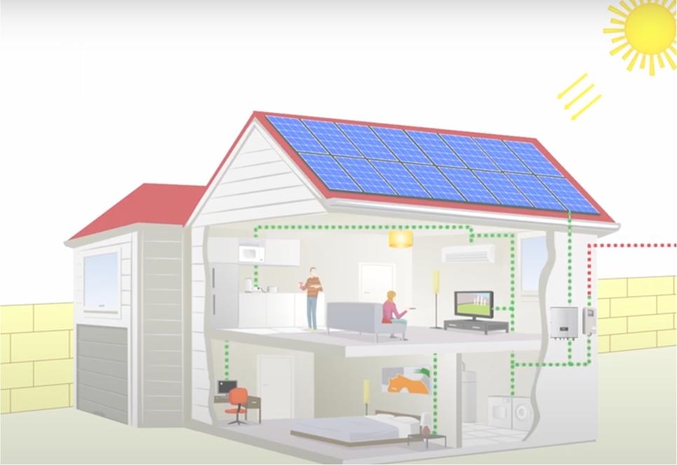 Hộ gia đình - Điện năng lượng mặt trời, Điện mặt trời, DAT Solar