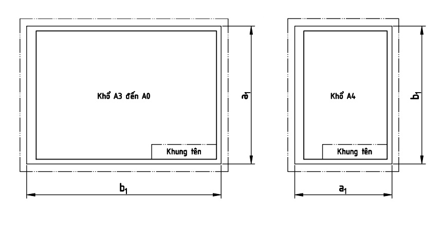 Mẫu khung tên bản vẽ kĩ thuật A4, A3, A2, A1