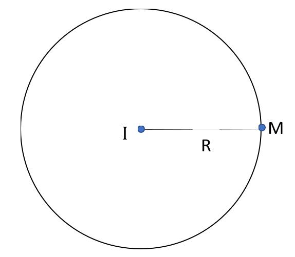 Quỹ tích là gì? Phương pháp giải bài toán tìm quỹ tích