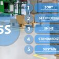 5S System in Lean Manufacturing